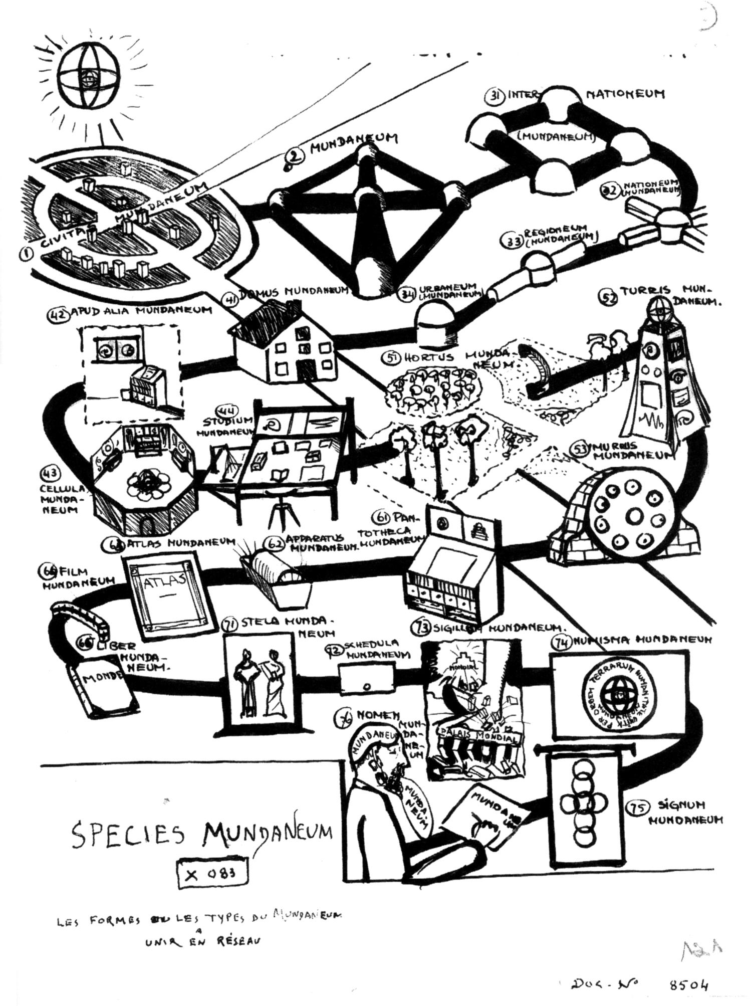 Fig. 1 Mundaneum species, les formes ou les types de Mundaneum à unir en réseau (forms and types of Mundaneum to be united in a network).